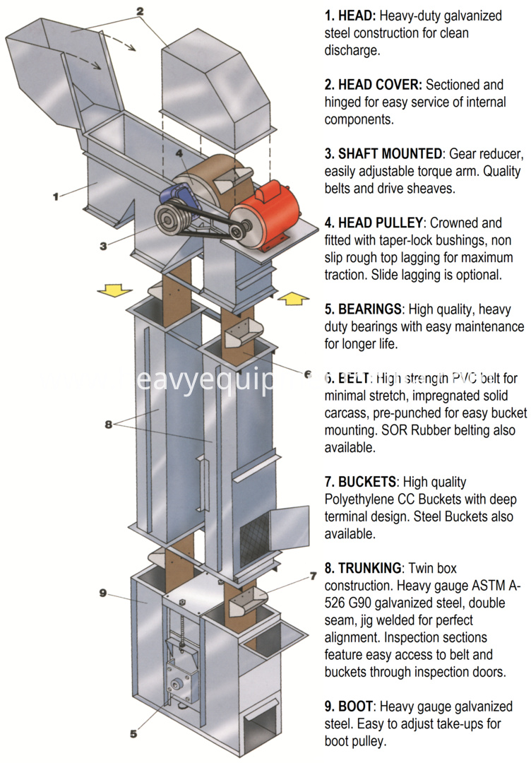 Vertical Bucket Elevator