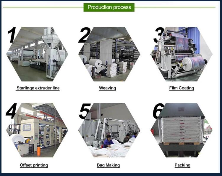 production process PP bag