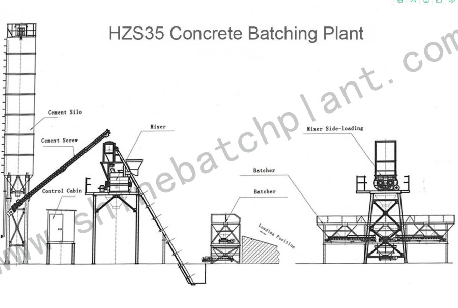 Drawing Concrete Batch Plant 35