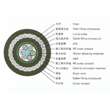 Self-supporting Armored Optical Fiber Cable