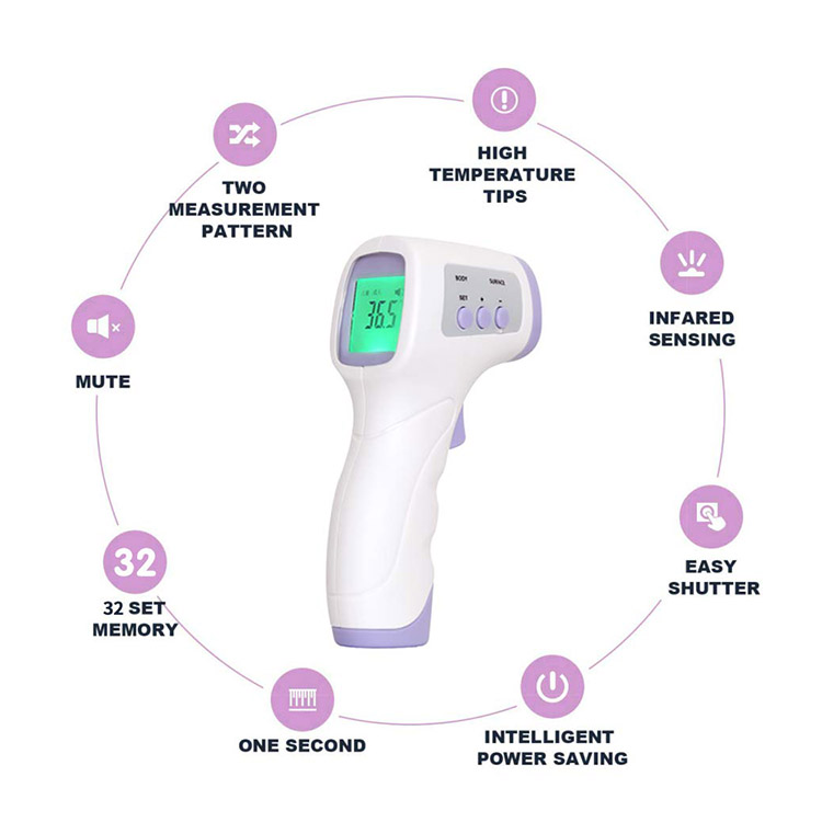 Forehead Ear Thermometer