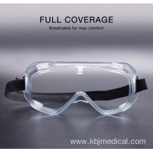 protected medical goggles glass