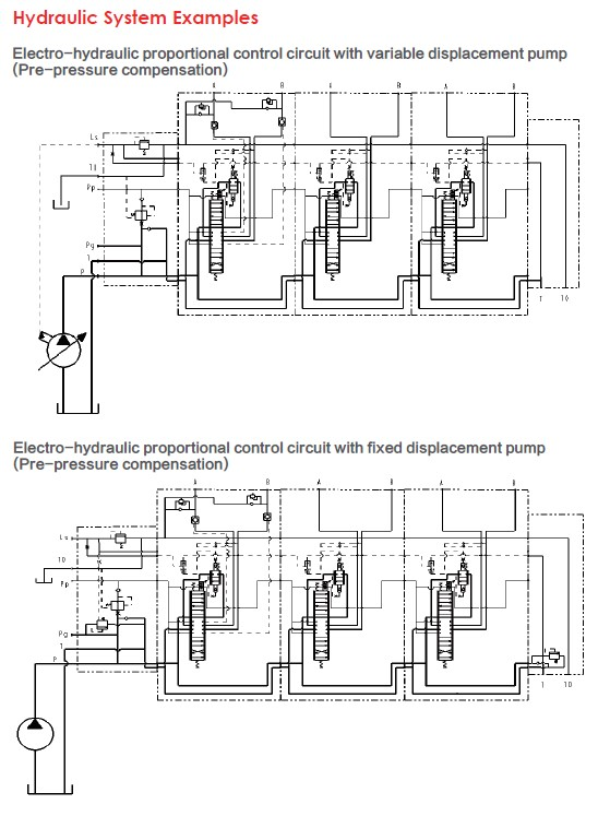 Hydraulic System Example-1