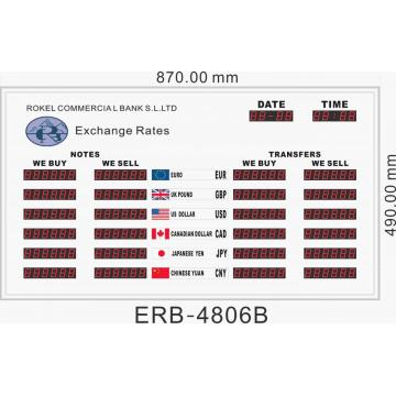 Currency exchange rate display board ERB-4806B