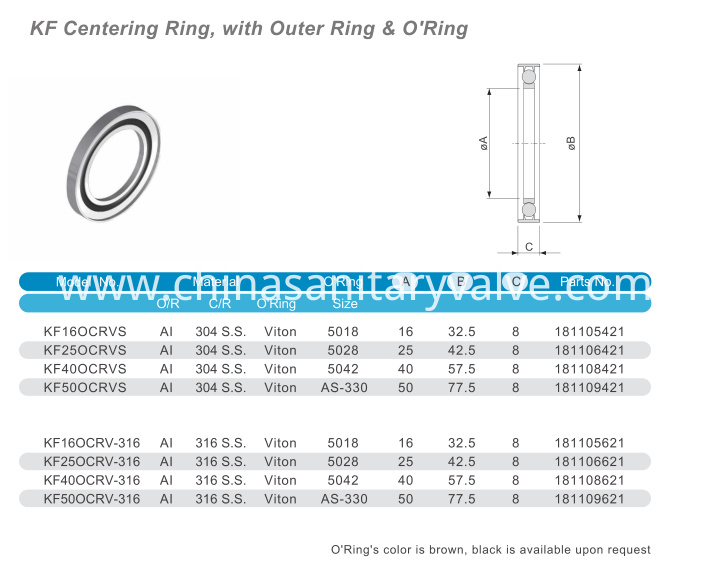 KF Center Ring with Outer ring and oring