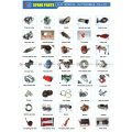 Road Sweeper Truck Spare Parts