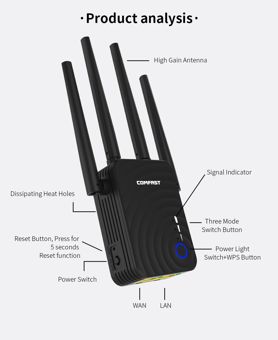 COMFAST 1200Mbps Home Wireless Extender Router Wifi Repeater 5Ghz Long Wifi Range Extender Booster 4*2dbi Antenna CF-WR754AC