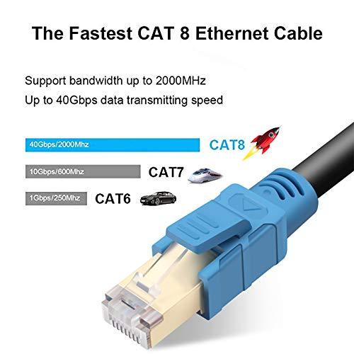 Target Cat8 Ethernet Cable Types