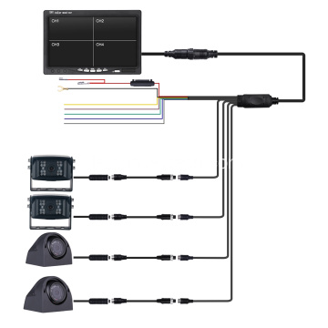 Quad View Backup Monitor für LKW