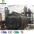 Pyrolysis Solid Waste Treatment Youtube
