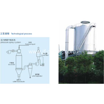 Pressure spray dryer machinery