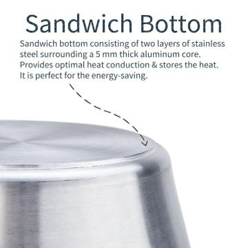 14QT Stainless Steel Large Cazo with Sandwich Bottom