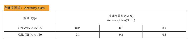 Technical Data of CZL-YB high temperature load cell