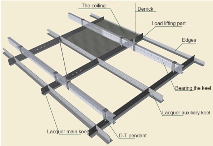 C Channel Purlins