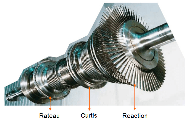 QNP Steam Turbine Applications