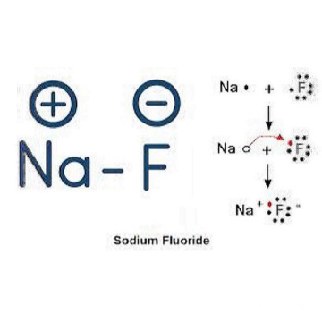 sodium fluoride harmful effects