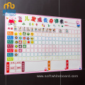 Magnetic Board Cute Chore Chart Definition For Child