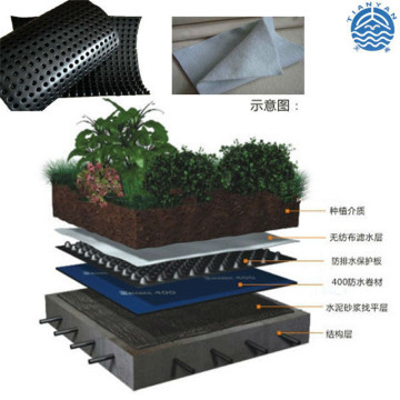 Earthwork Plastic Dimple Drain Board with Good Price