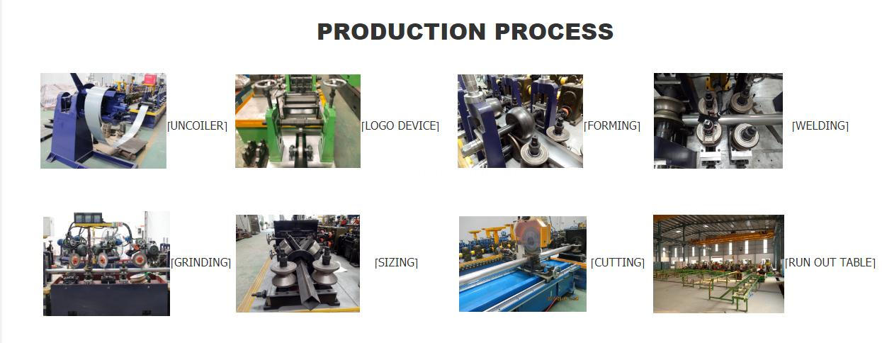 Process of SS tube mill