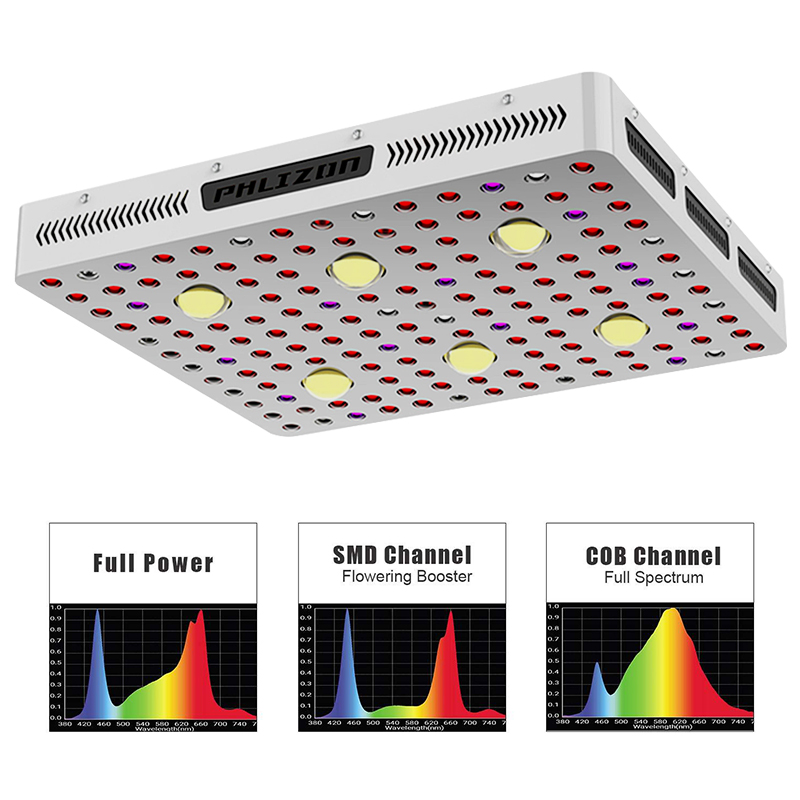 Full Spectrum Grow Light Bar