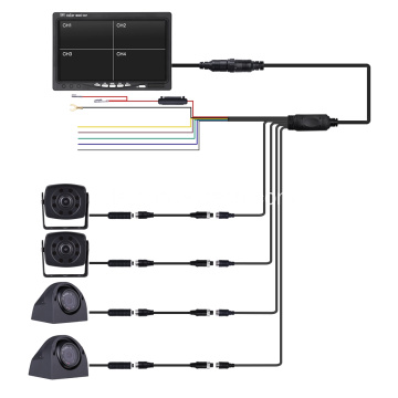Wired Quad View Backup-Kamera-Kit
