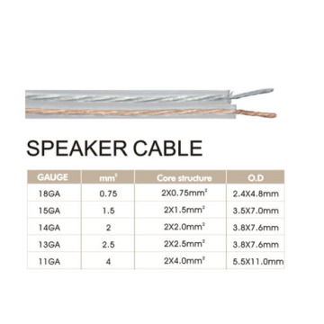 Gold and Silver Material Speaker Cables
