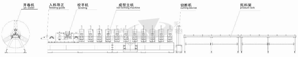 Mine W Profile Roll Forming Line
