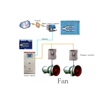 Remote Control Automatic System of Main Fan