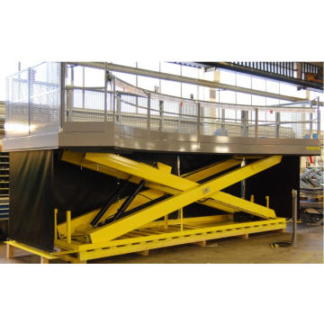 Scissor lift extension platform