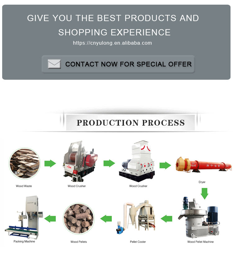 Pellet Prodution Line for EBF