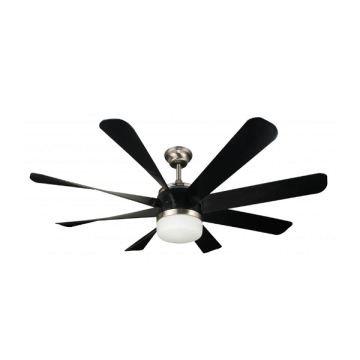 bulb ceiling fan type