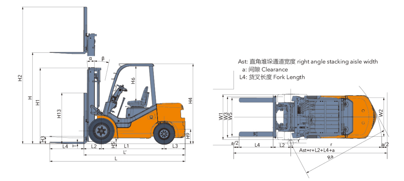 ex diesel forklift specifications
