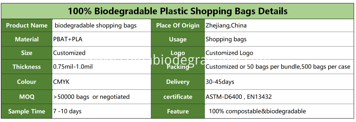 100% Biodegradable Plastic Shopping Bags details