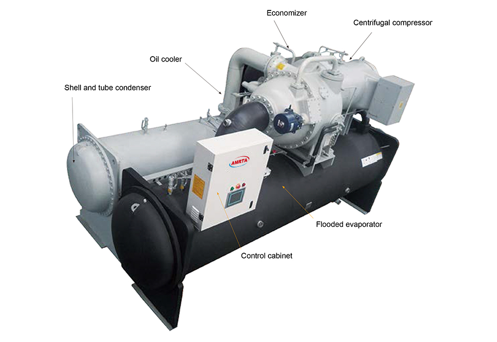 Layout of Main Components of Centrifugal Water Chiller