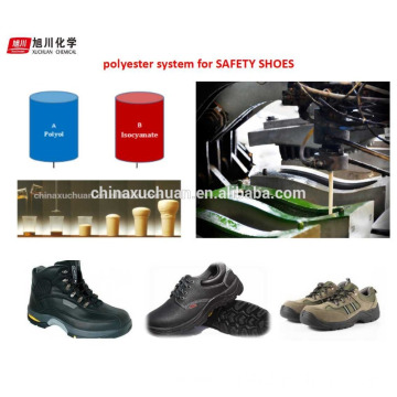 Polyol and Isocyanate for Shoe Sole
