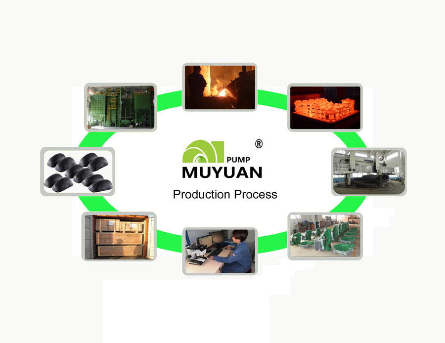 Slurry Pump Production Process