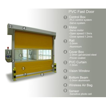 Industrial Plastic PVC Fast High Speed Shutter Door