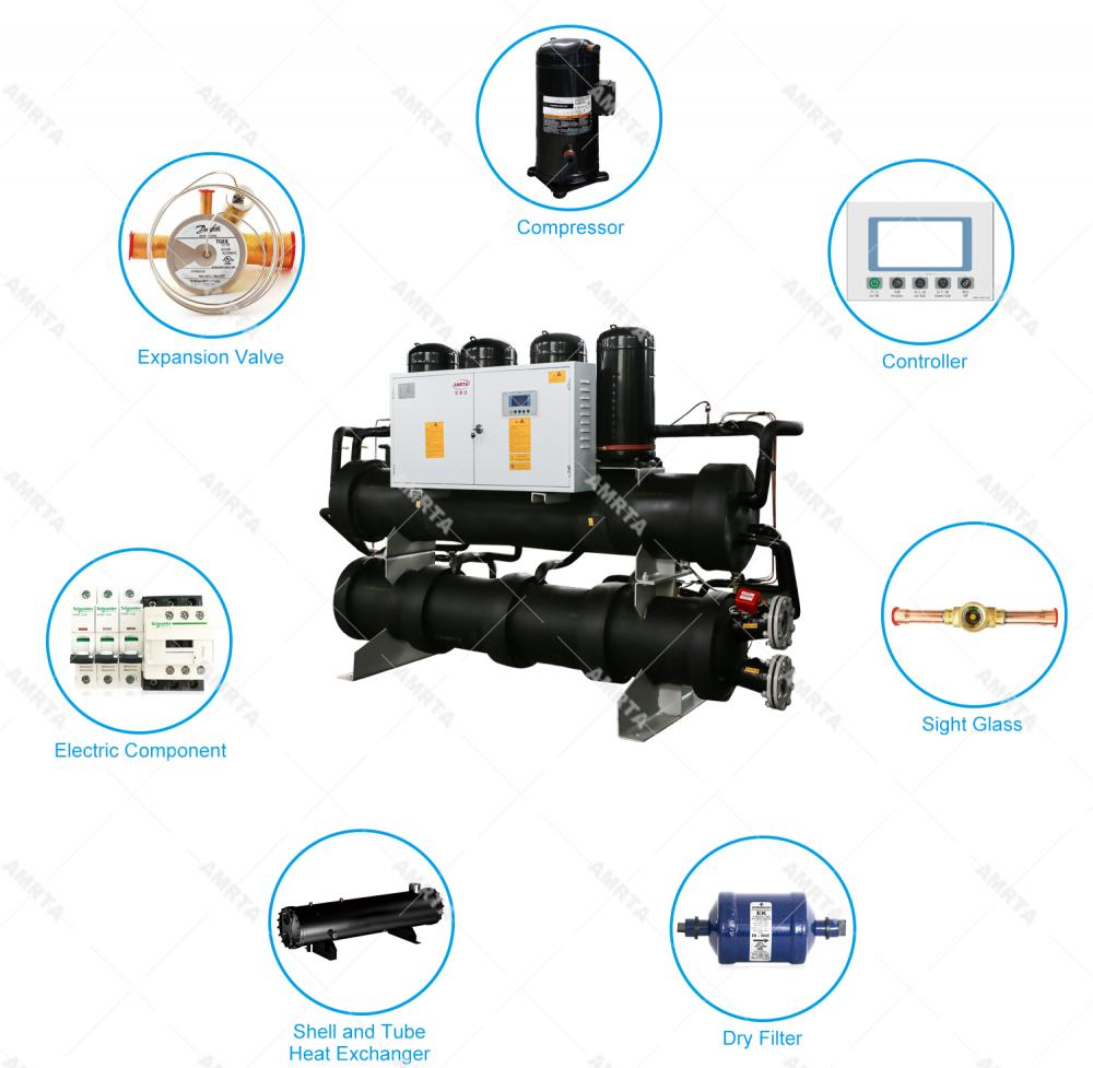 Plastic Process Cooling Water Chiller