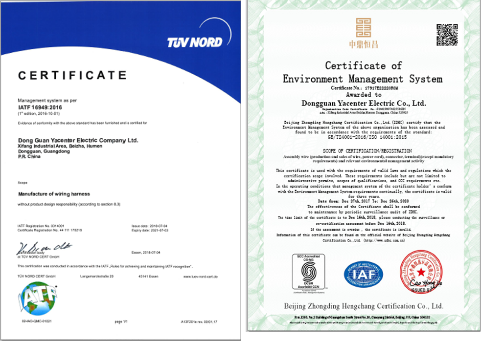 Electrical Cable and Gland Size certificate