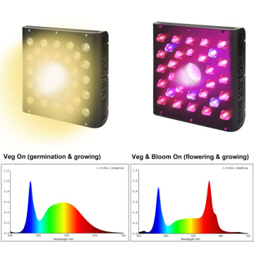 High Bright 600W Full Spectrum LED Grow Light