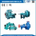 AH slurry pump and parts