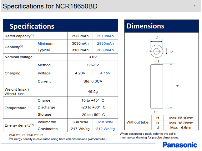 Panasonic NCR18650BD