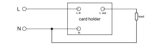 High Voltage Key Card