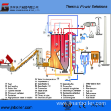 130 T/H Water-Cooling Vibrating Grate Plastics Fired Boiler