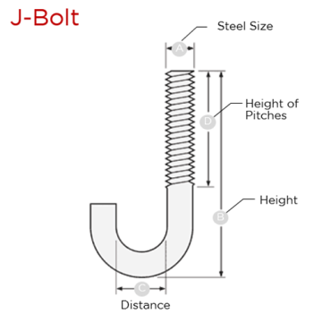 fountation bolt galvanized bolt for sale