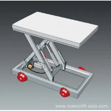 Rail wheel frame accessory