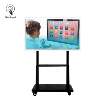 Electronic smart panel for business