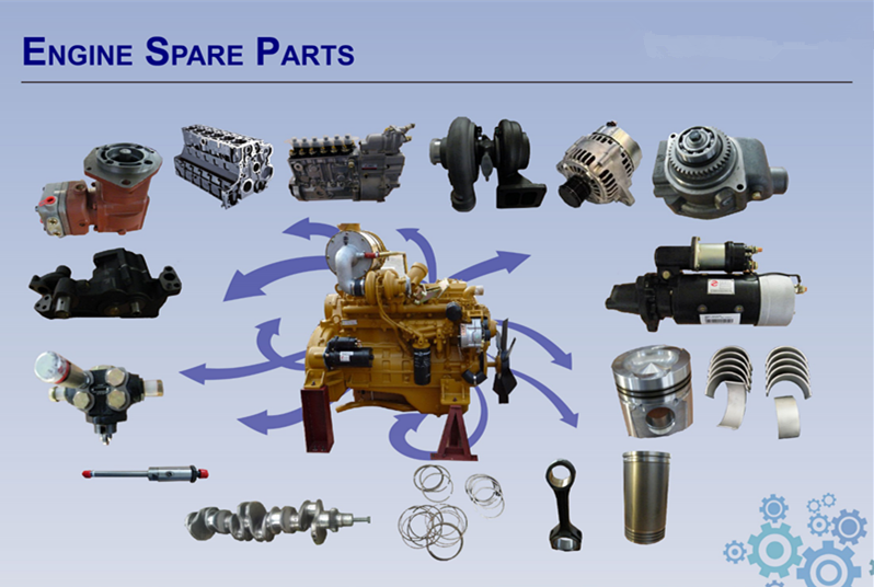 rated spare parts