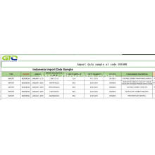 Indonesia import data at code 381600 refractory