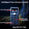 Intelligent Face Access Control System